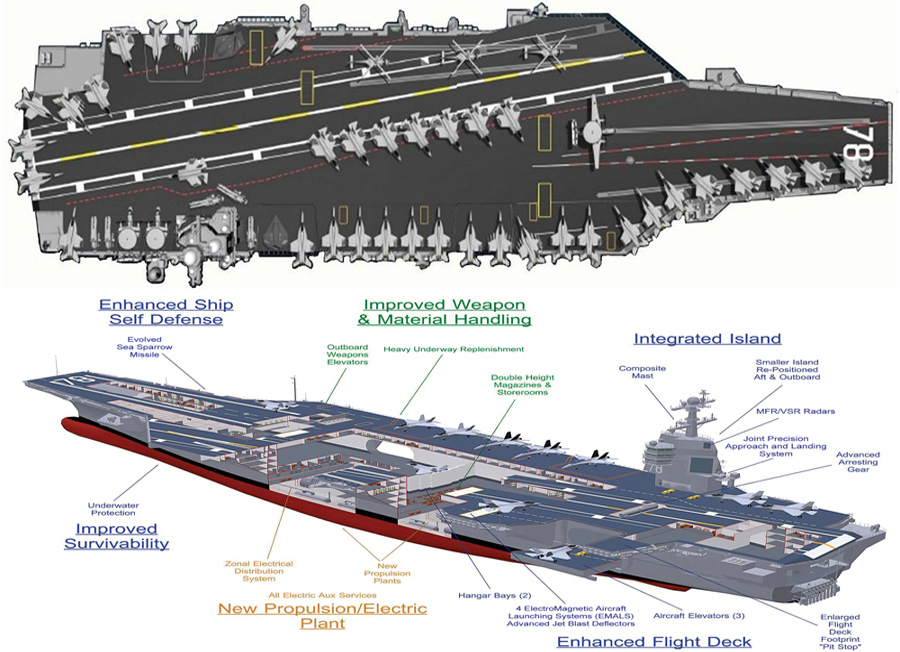 Uss Gerald R Ford To Homeport Norfolk Naval Station