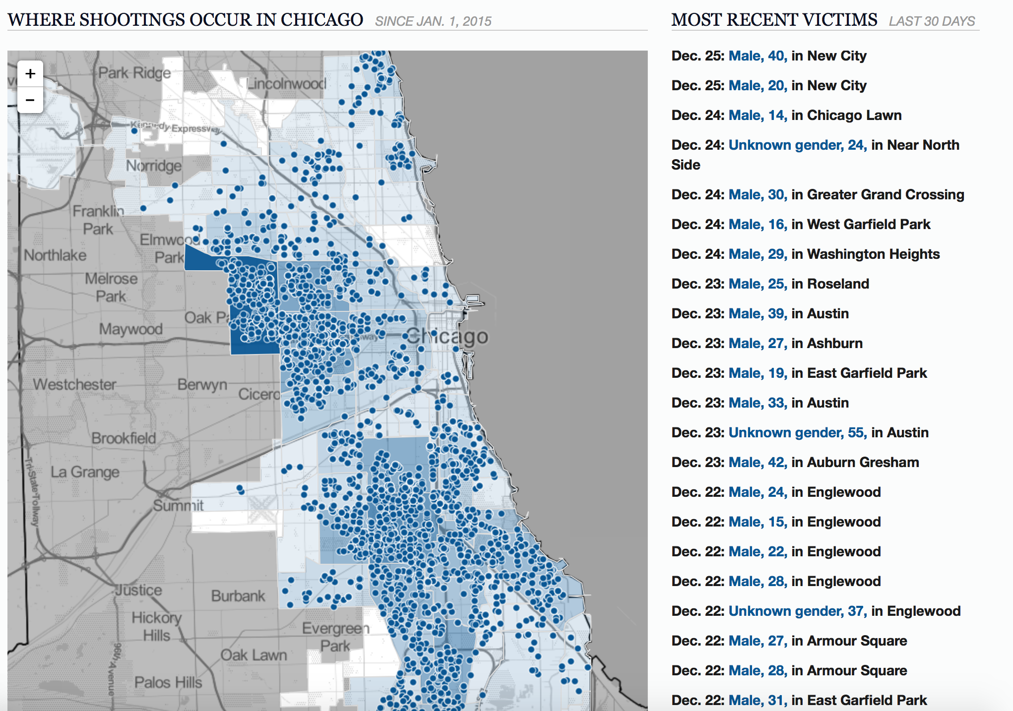 East Side Chicago Shooting Victims Update  April - Chicago map murders