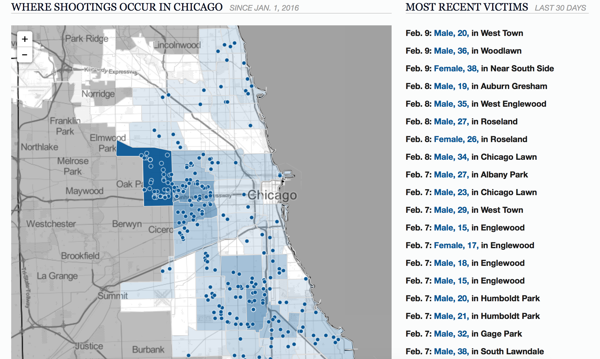 Shootings In Chicago Map.East Side Chicago Shooting Victims Update Feb 12 2016