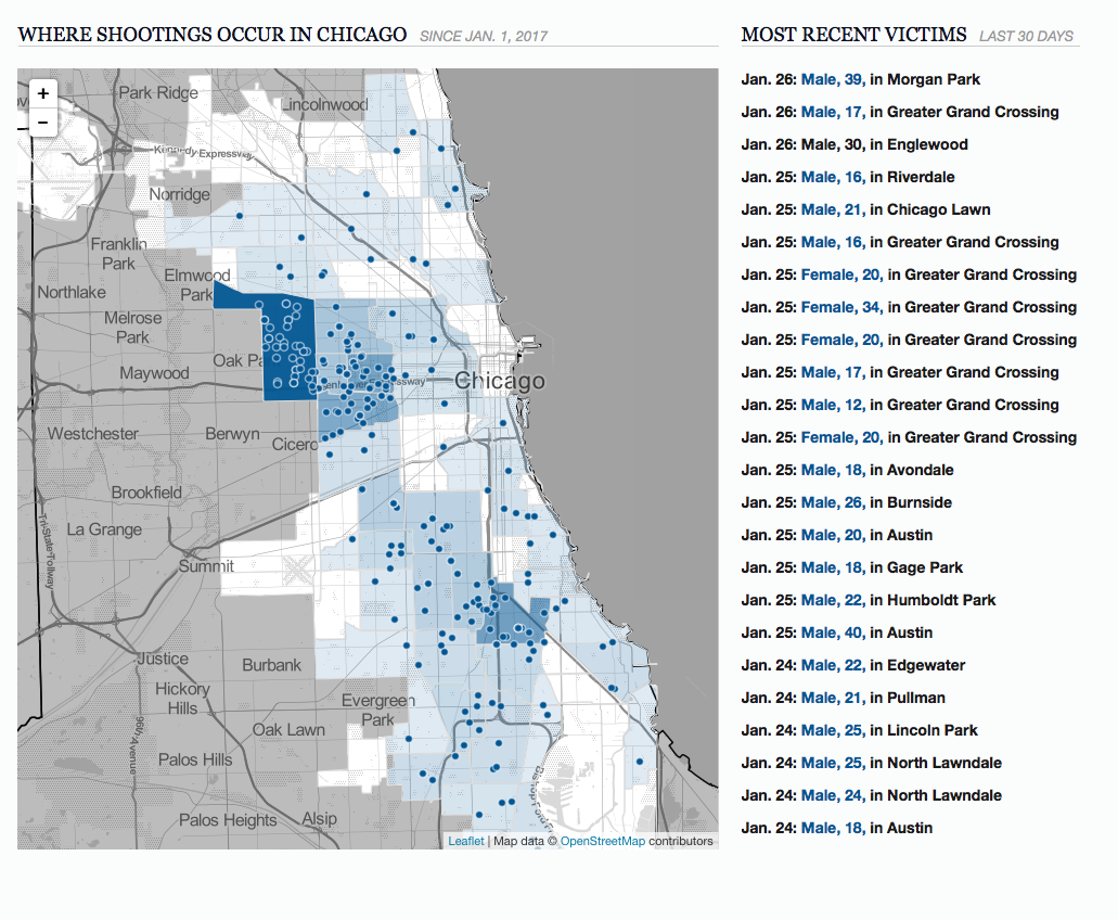 East Side Chicago Shooting Victims Update – January 27, 2017 Chicago Shooting Map on chicago snow map, chicago murders, chicago police shooting, chicago homicide victims, chicago homicides april 2013, chicago gang map, chicago bike map, chicago neighborhood map, chicago city map, chicago gang neighborhoods, chicago road map, chicago police homicide, chicago death map, chicago homicide map 2012, chicago police map, chicago school map, chicago food map, chicago breaking weather, chicago violence map, chicago shooting today,